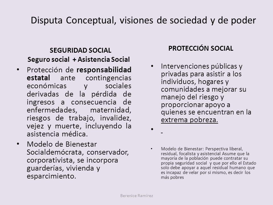Disputa Conceptual, visiones de sociedad y de poder SEGURIDAD SOCIAL Seguro social + Asistencia Social PROTECCIÓN SOCIAL Protección de responsabilidad