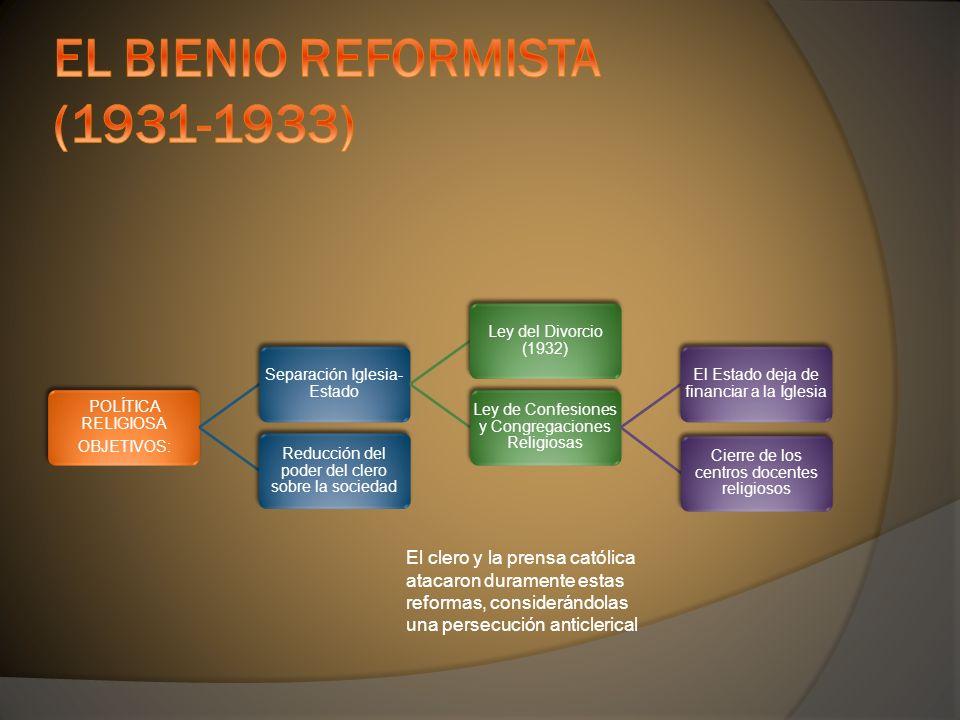 El clero y la prensa católica atacaron duramente estas reformas, considerándolas una persecución anticlerical
