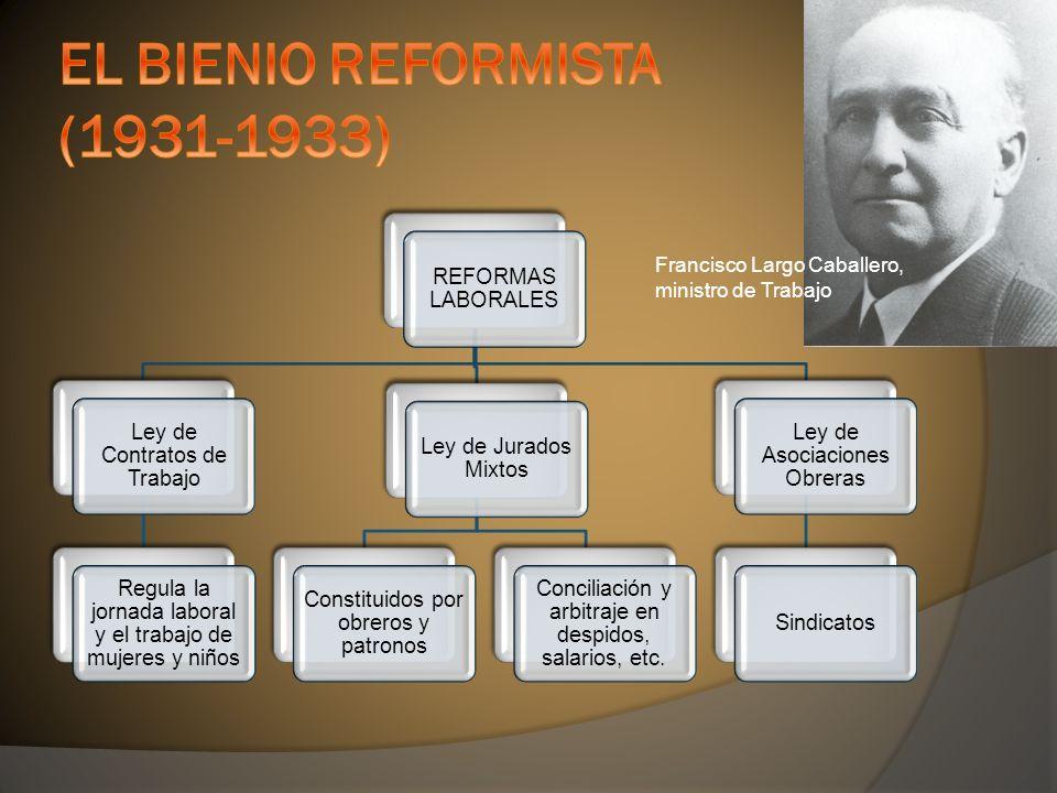 Francisco Largo Caballero, ministro de Trabajo