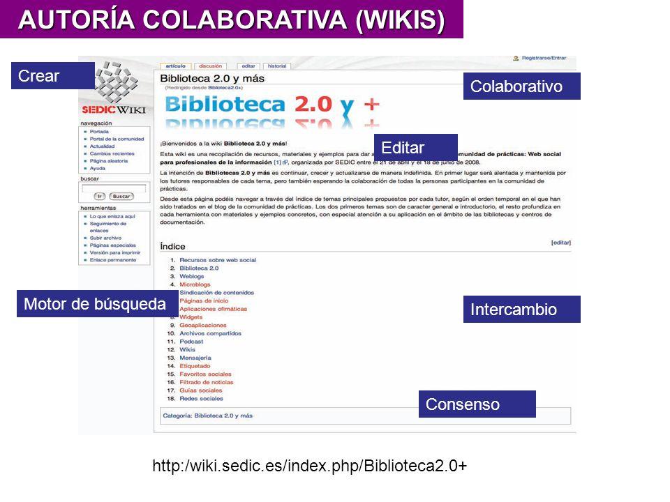 AUTORÍA COLABORATIVA (WIKIS) Crear Editar Colaborativo Consenso Intercambio Motor de búsqueda http:/wiki.sedic.es/index.php/Biblioteca2.0+