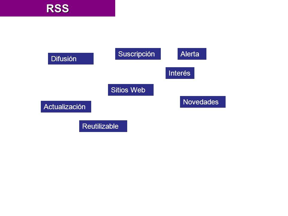 Difusión Suscripción Sitios Web Interés Novedades ActualizaciónRSS Alerta Reutilizable
