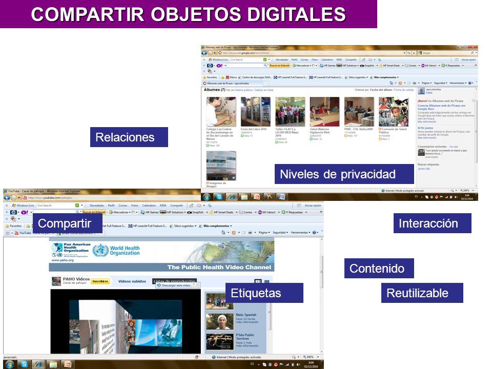 Reutilizable Contenido COMPARTIR OBJETOS DIGITALES Compartir Niveles de privacidad Interacción Relaciones Etiquetas