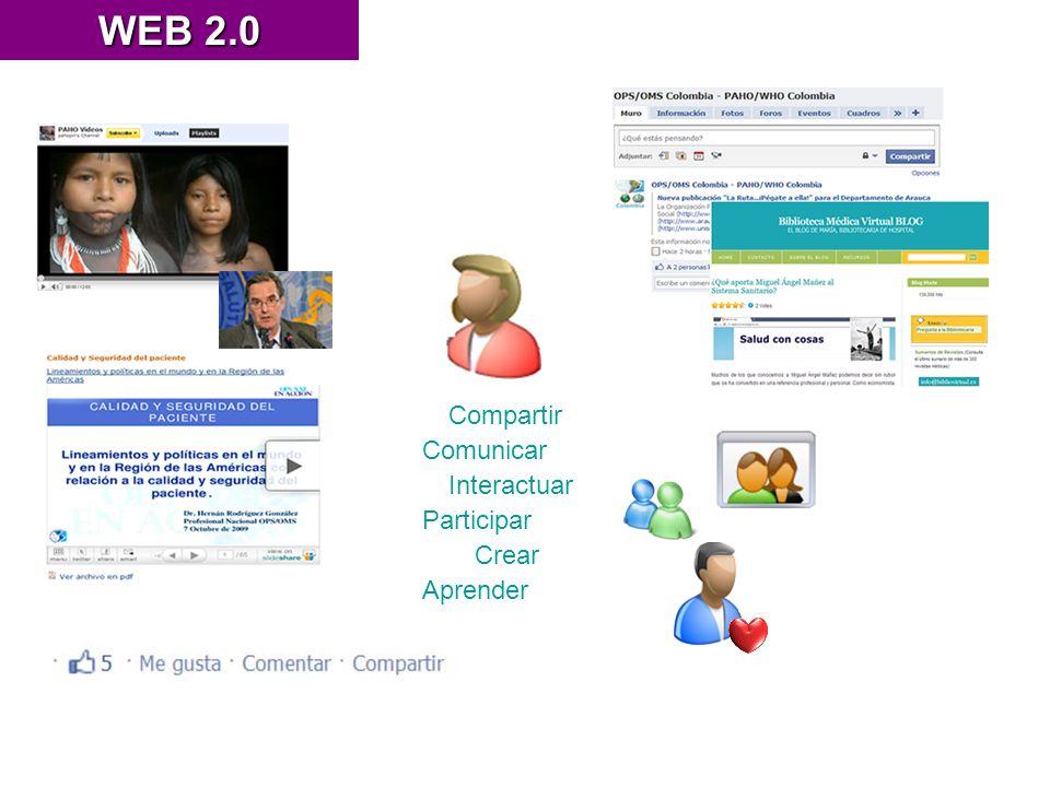 WEB 2.0 Comunicar Interactuar Participar Crear Compartir Aprender