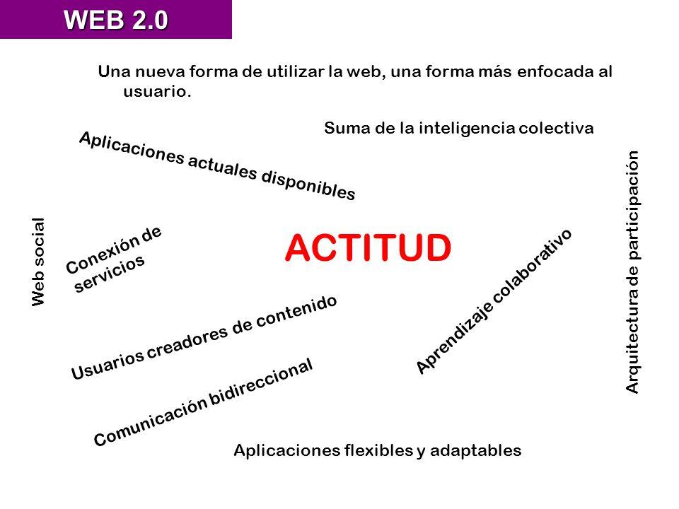 García, S.Actitud 2.0. usos de la web social en las bibliotecas universitarias uruguayas.