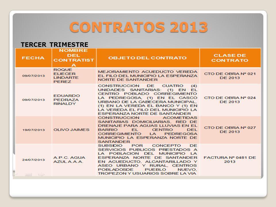 CONTRATOS 2013 TERCER TRIMESTRE