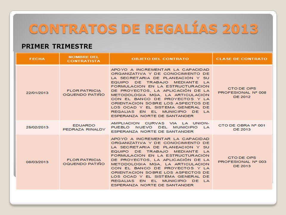 CONTRATOS DE REGALÍAS 2013 PRIMER TRIMESTRE