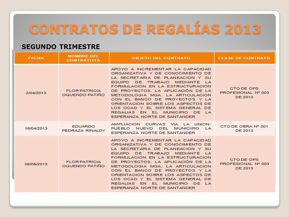 CONTRATOS DE REGALÍAS 2013 SEGUNDO TRIMESTRE