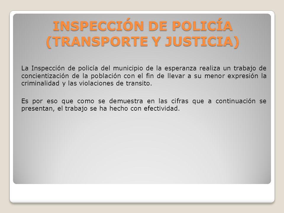 INSPECCIÓN DE POLICÍA (TRANSPORTE Y JUSTICIA) La Inspección de policía del municipio de la esperanza realiza un trabajo de concientización de la pobla