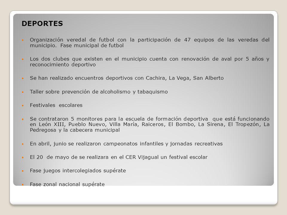 DEPORTES Organización veredal de futbol con la participación de 47 equipos de las veredas del municipio. Fase municipal de futbol Los dos clubes que e