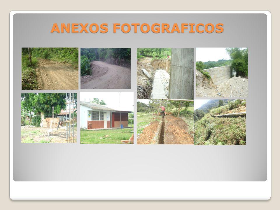 ANEXOS FOTOGRAFICOS