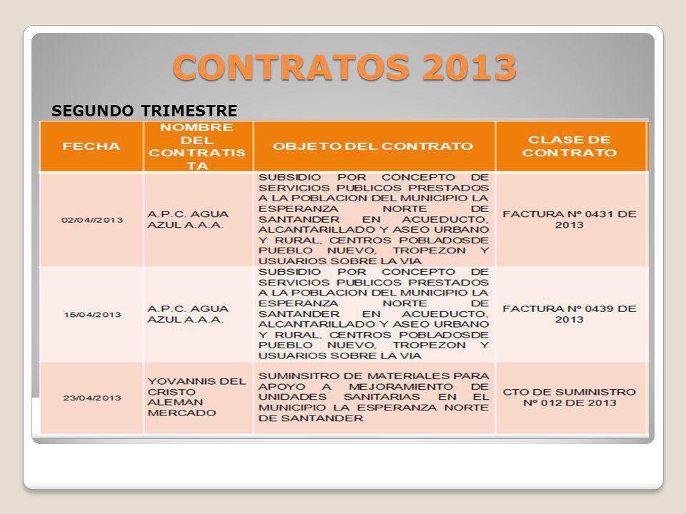 CONTRATOS 2013 SEGUNDO TRIMESTRE