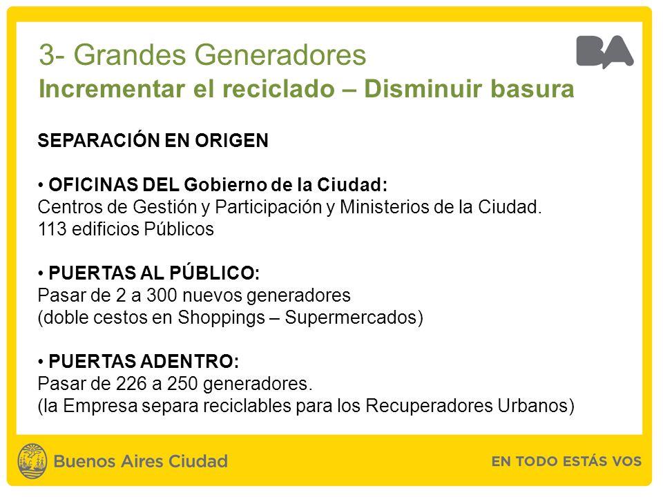 SEPARACIÓN EN ORIGEN OFICINAS DEL Gobierno de la Ciudad: Centros de Gestión y Participación y Ministerios de la Ciudad.