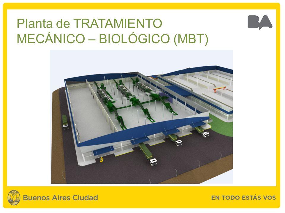 Planta de TRATAMIENTO MECÁNICO – BIOLÓGICO (MBT)