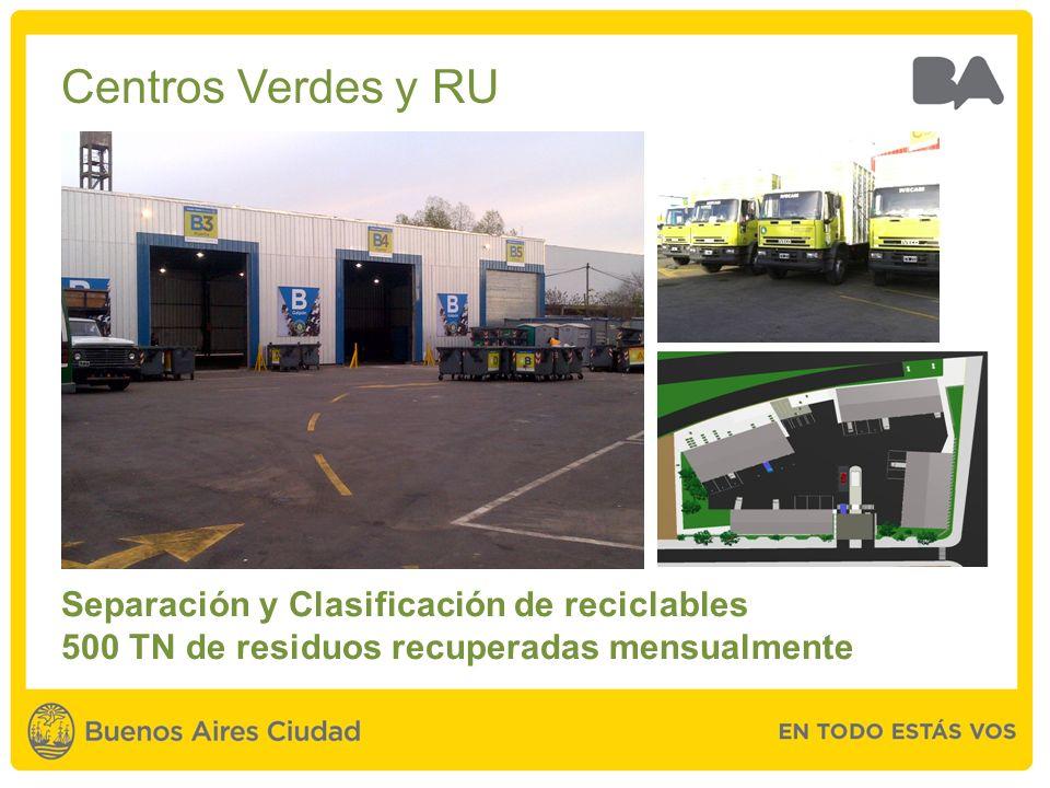 Centros Verdes y RU Separación y Clasificación de reciclables 500 TN de residuos recuperadas mensualmente