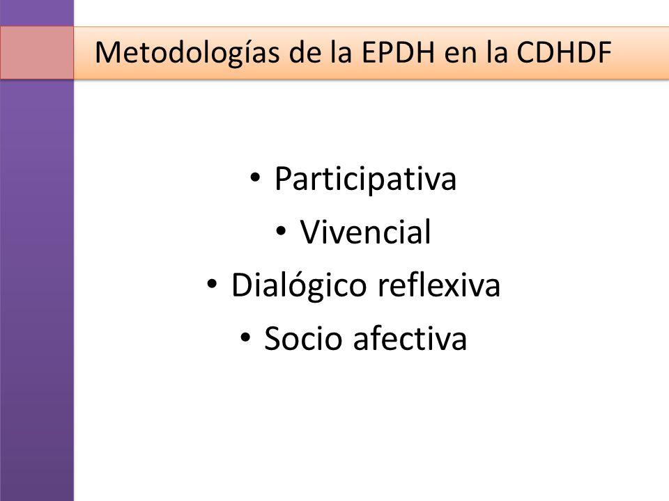 Metodologías de la EPDH en la CDHDF Participativa Vivencial Dialógico reflexiva Socio afectiva