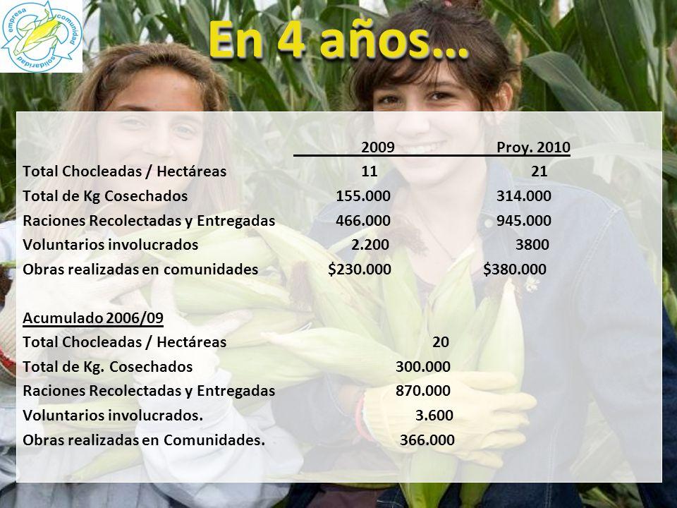 En 4 años… 2009Proy. 2010 Total Chocleadas / Hectáreas 11 21 Total de Kg Cosechados 155.000314.000 Raciones Recolectadas y Entregadas 466.000945.000 V