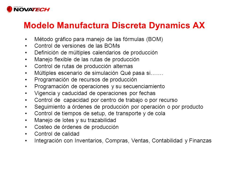 Modelo Manufactura Discreta Dynamics AX Método gráfico para manejo de las fórmulas (BOM) Control de versiones de las BOMs Definición de múltiples cale