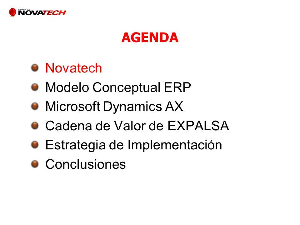 AGENDA Novatech Modelo Conceptual ERP Microsoft Dynamics AX Cadena de Valor de EXPALSA Estrategia de Implementación Conclusiones