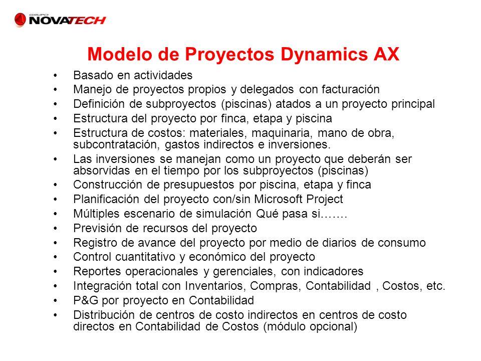 Modelo de Proyectos Dynamics AX Basado en actividades Manejo de proyectos propios y delegados con facturación Definición de subproyectos (piscinas) at