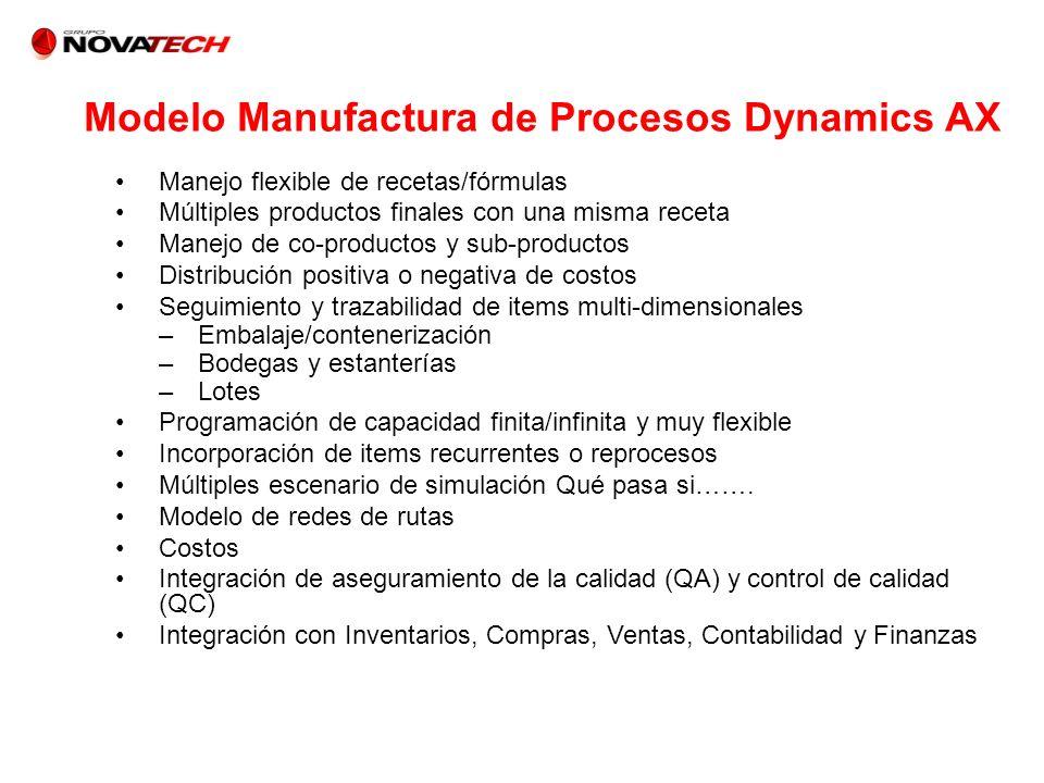 Modelo Manufactura de Procesos Dynamics AX Manejo flexible de recetas/fórmulas Múltiples productos finales con una misma receta Manejo de co-productos