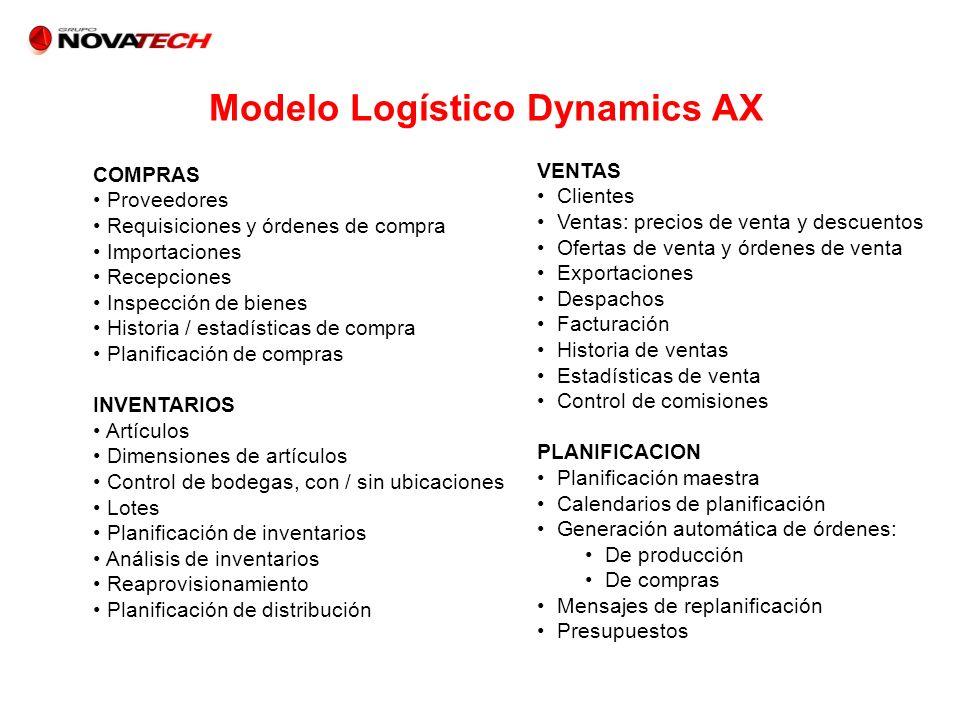 Modelo Logístico Dynamics AX COMPRAS Proveedores Requisiciones y órdenes de compra Importaciones Recepciones Inspección de bienes Historia / estadísti