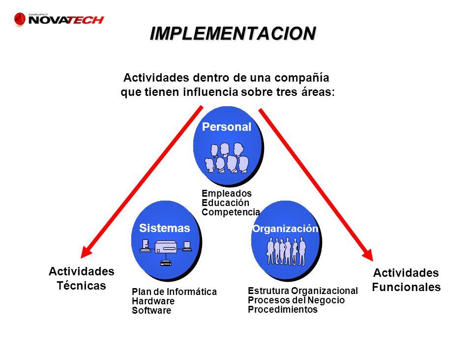 Personal IMPLEMENTACION Actividades dentro de una compañía que tienen influencia sobre tres áreas: Sistemas Organización Actividades Técnicas Activida