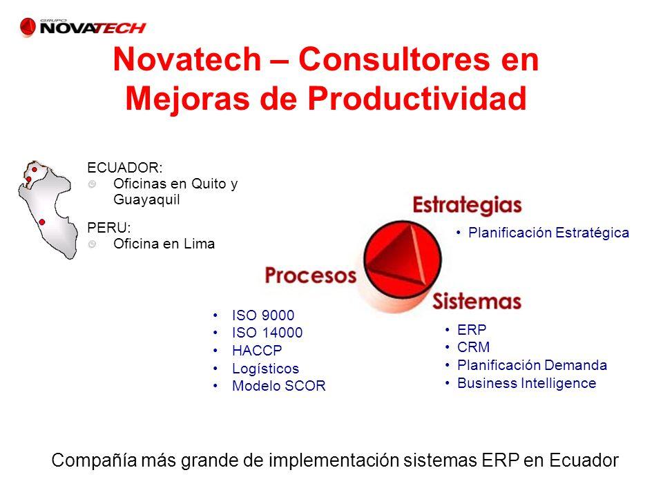 ECUADOR: Oficinas en Quito y Guayaquil PERU: Oficina en Lima Planificación Estratégica ERP CRM Planificación Demanda Business Intelligence ISO 9000 IS