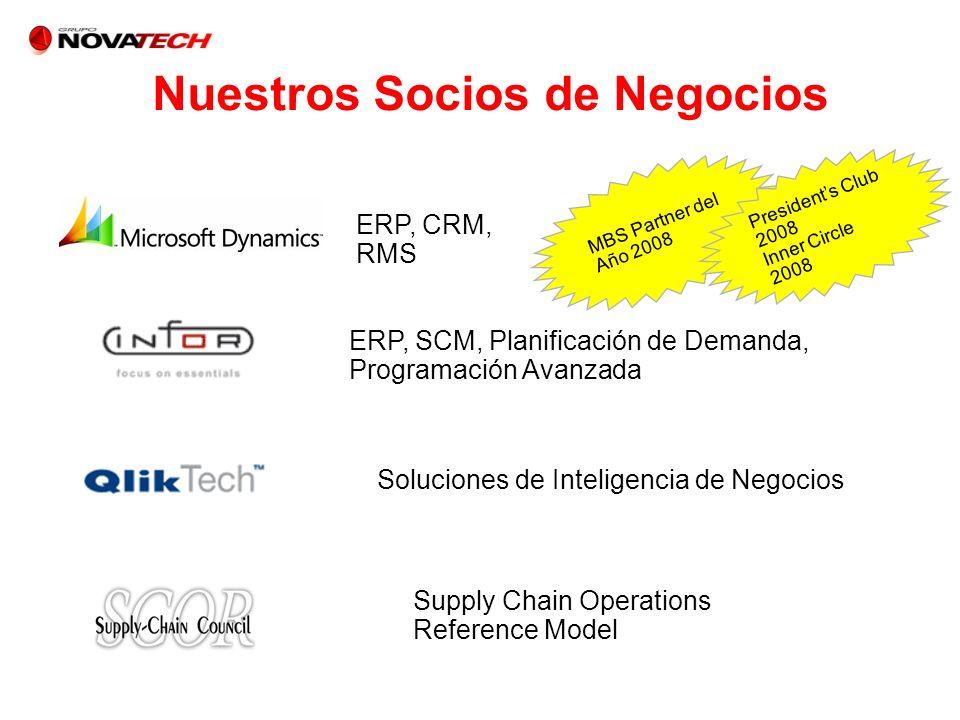 Nuestros Socios de Negocios ERP, CRM, RMS ERP, SCM, Planificación de Demanda, Programación Avanzada Soluciones de Inteligencia de Negocios Supply Chai