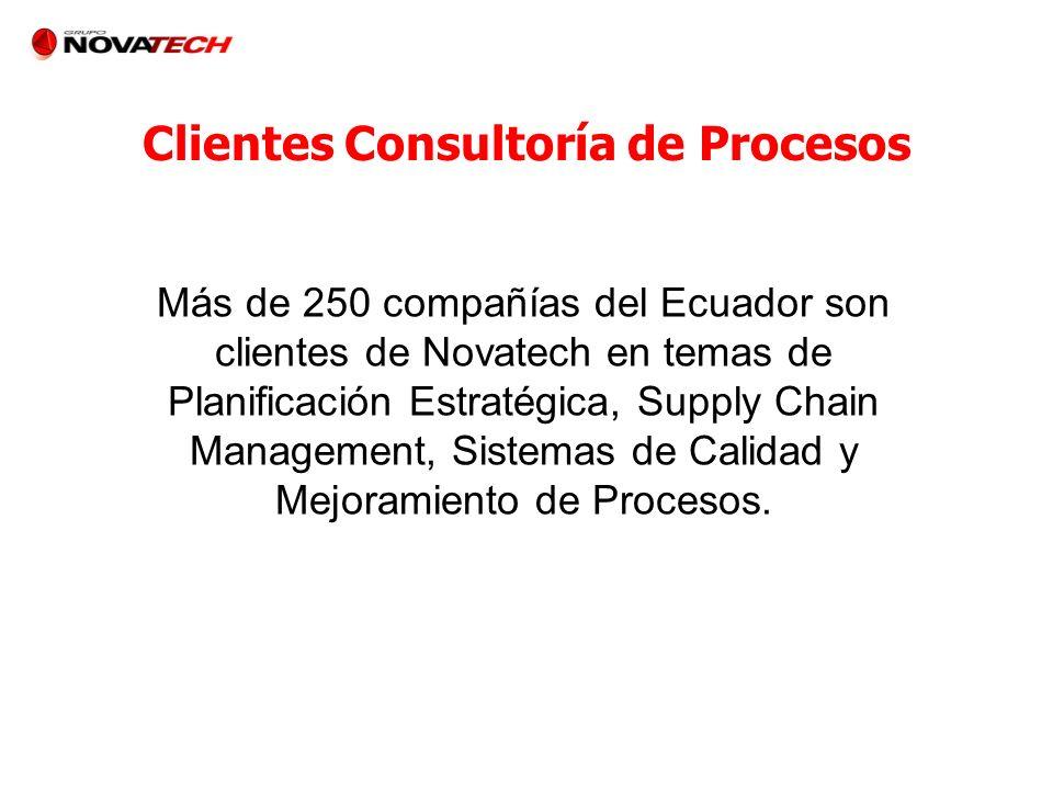 Clientes Consultoría de Procesos Más de 250 compañías del Ecuador son clientes de Novatech en temas de Planificación Estratégica, Supply Chain Managem