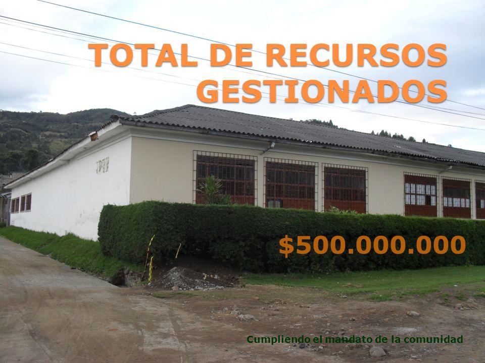 TOTAL DE RECURSOS GESTIONADOS $500.000.000 Cumpliendo el mandato de la comunidad