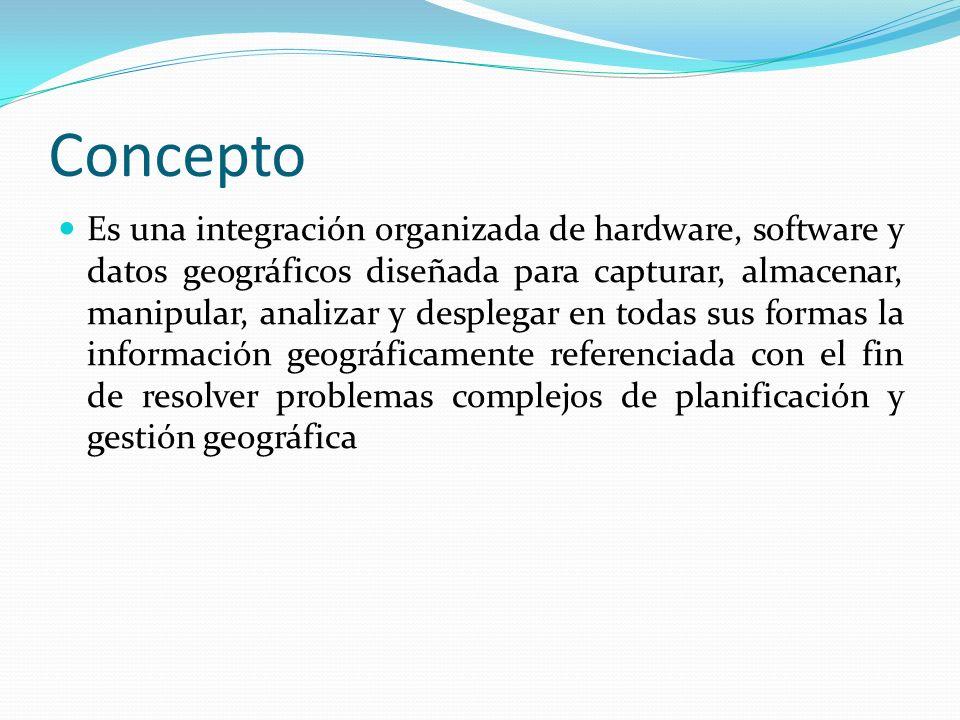 Concepto Es una integración organizada de hardware, software y datos geográficos diseñada para capturar, almacenar, manipular, analizar y desplegar en
