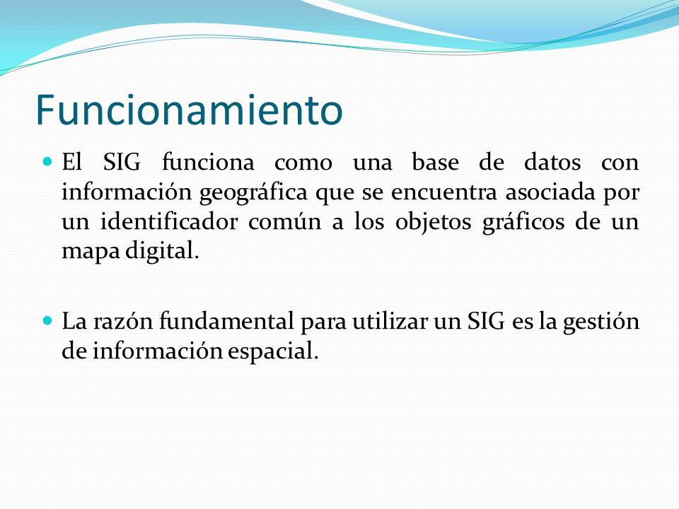 Funcionamiento El SIG funciona como una base de datos con información geográfica que se encuentra asociada por un identificador común a los objetos gr