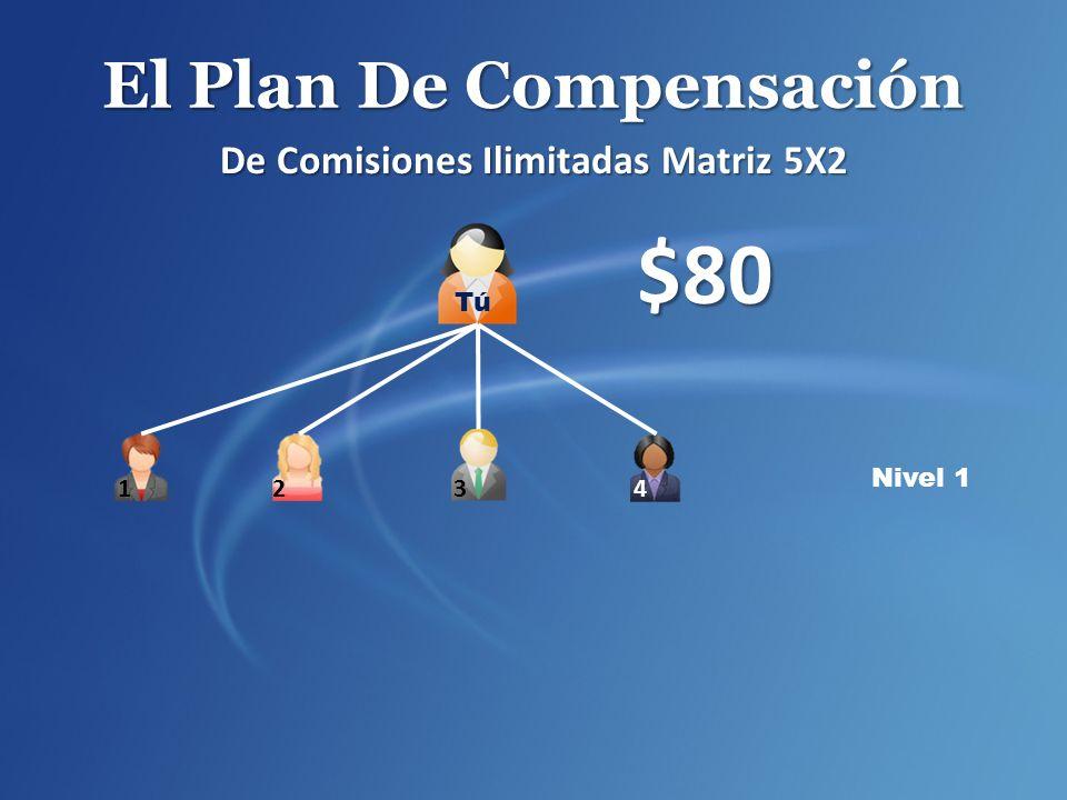 El Plan De Compensación De Comisiones Ilimitadas Matriz 5X2 Nivel 1 $80 12 34 Tú