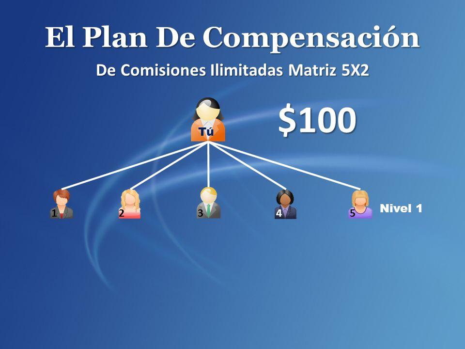 El Plan De Compensación De Comisiones Ilimitadas Matriz 5X2 Nivel 1 $100 12 345 Tú