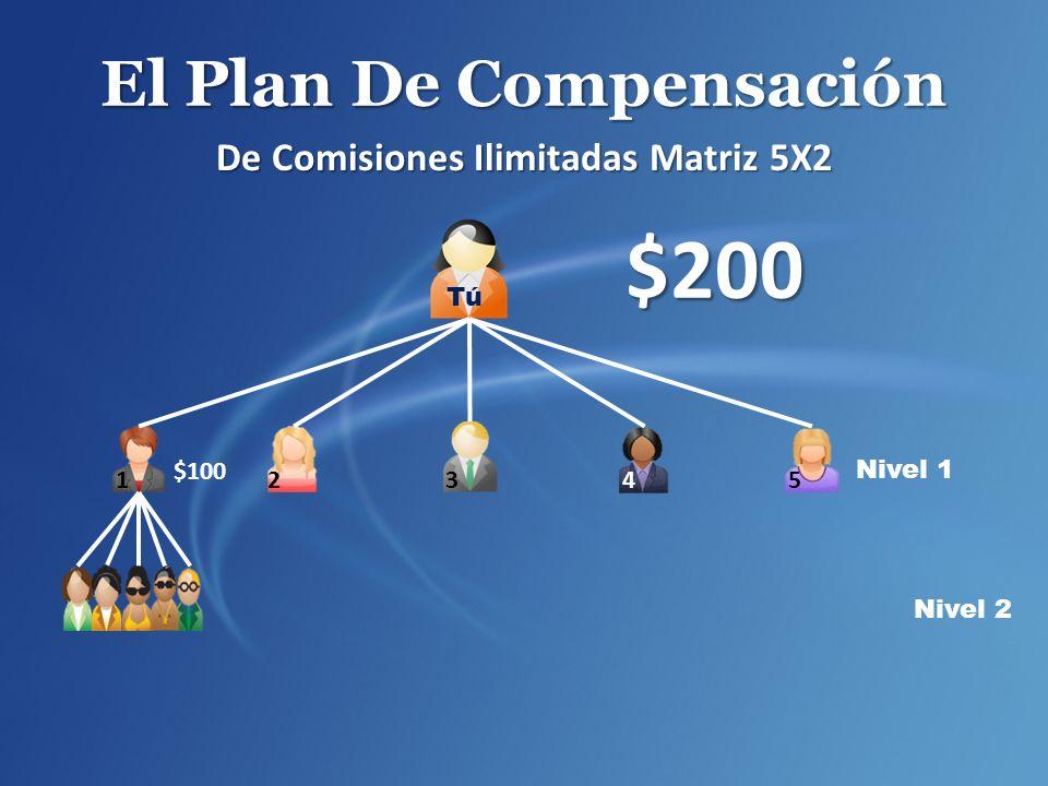 El Plan De Compensación De Comisiones Ilimitadas Matriz 5X2 Nivel 1 Nivel 2 $200 $100 12 345 Tú