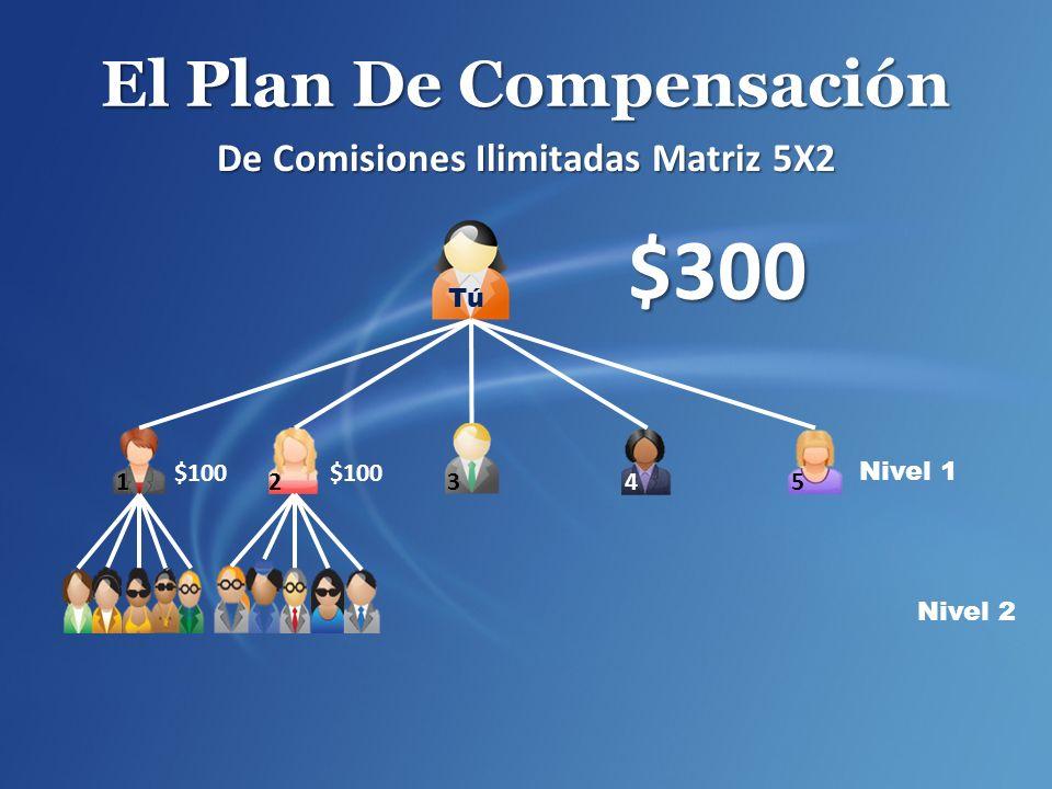 El Plan De Compensación De Comisiones Ilimitadas Matriz 5X2 Nivel 1 Nivel 2 $300 $100 12 345 Tú