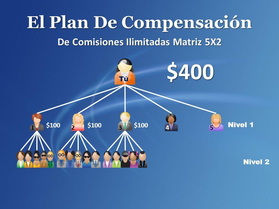 El Plan De Compensación De Comisiones Ilimitadas Matriz 5X2 Nivel 1 Nivel 2 $400 $100 12 345 Tú $100