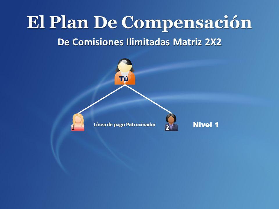 El Plan De Compensación De Comisiones Ilimitadas Matriz 2X2 Nivel 1 Línea de pago Patrocinador 1 2 Tú