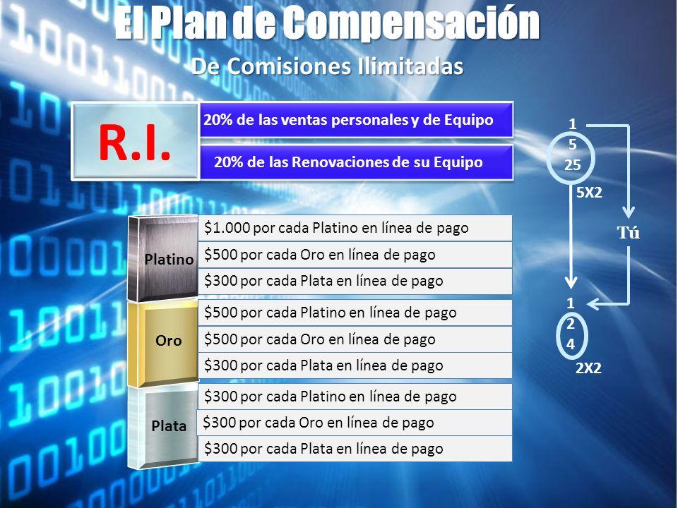 El Plan de Compensación 1 5 25 124124 Tú 20% de las ventas personales y de Equipo 20% de las Renovaciones de su Equipo R.I.
