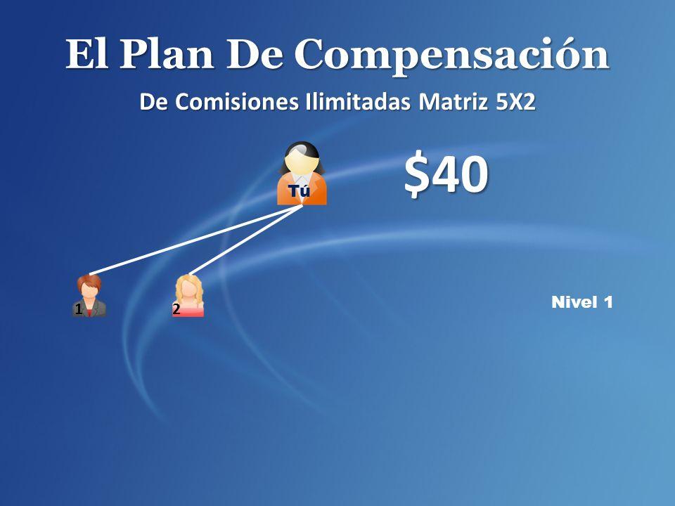 El Plan De Compensación De Comisiones Ilimitadas Matriz 5X2 Nivel 1 $40 1 2 Tú