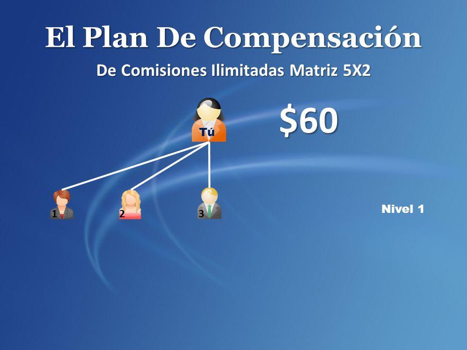 El Plan De Compensación De Comisiones Ilimitadas Matriz 5X2 Nivel 1 $60 12 3 Tú