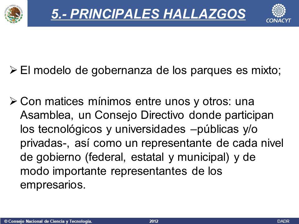 © Consejo Nacional de Ciencia y Tecnología. 2012 DADR 5.- PRINCIPALES HALLAZGOS El modelo de gobernanza de los parques es mixto; Con matices mínimos e