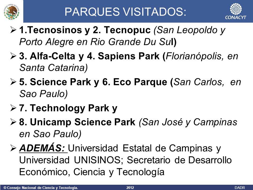 PARQUES VISITADOS: 1.Tecnosinos y 2. Tecnopuc (San Leopoldo y Porto Alegre en Rio Grande Du Sul) 3. Alfa-Celta y 4. Sapiens Park (Florianópolis, en Sa