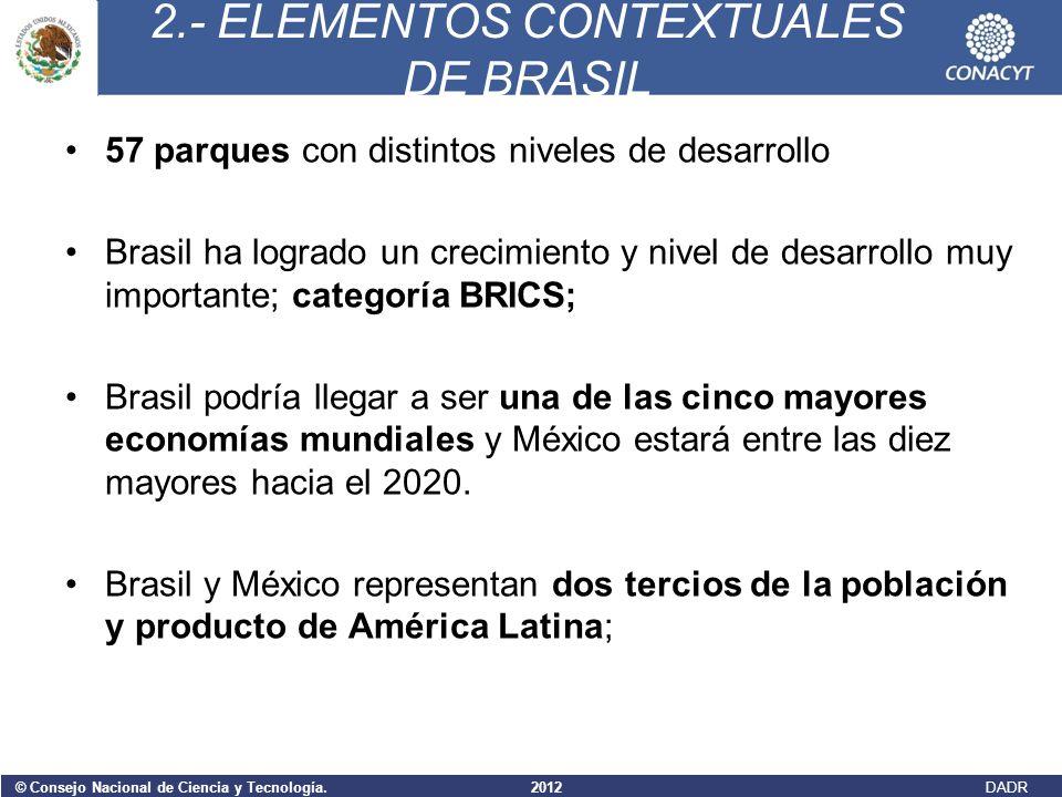 © Consejo Nacional de Ciencia y Tecnología. 2012 DADR 2.- ELEMENTOS CONTEXTUALES DE BRASIL 57 parques con distintos niveles de desarrollo Brasil ha lo