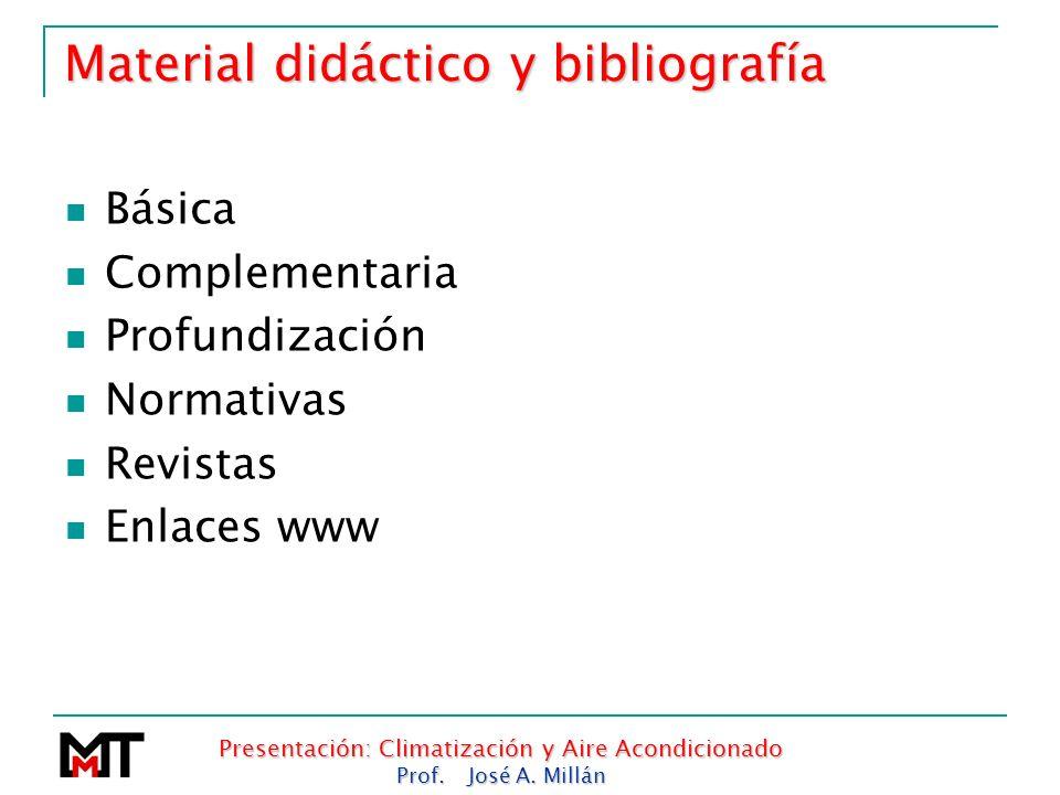 Presentación: Climatización y Aire Acondicionado Prof. José A. Millán Material didáctico y bibliografía Básica Complementaria Profundización Normativa
