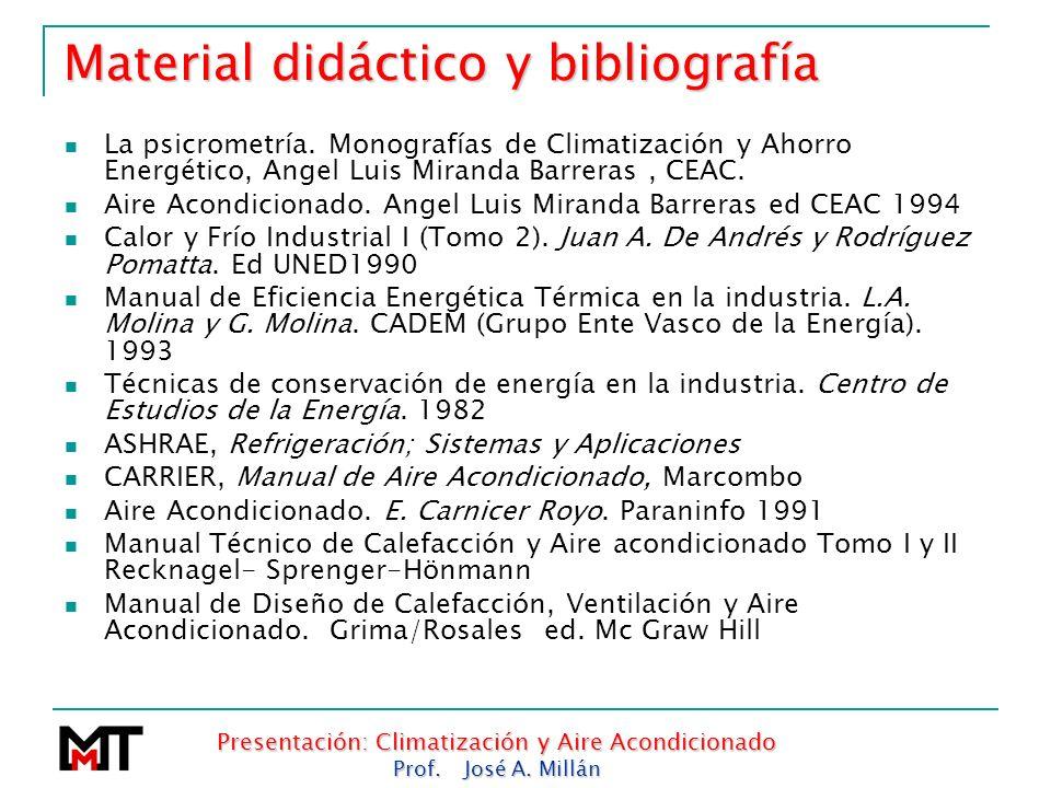 Presentación: Climatización y Aire Acondicionado Prof. José A. Millán Material didáctico y bibliografía La psicrometría. Monografías de Climatización