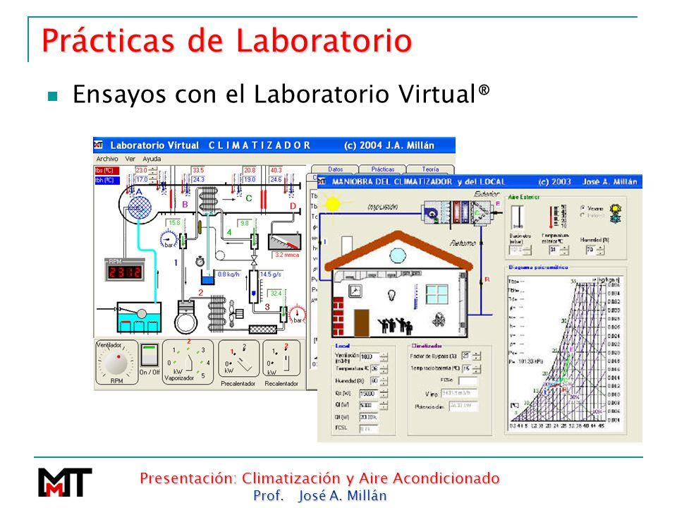 Presentación: Climatización y Aire Acondicionado Prof. José A. Millán Prácticas de Laboratorio Ensayos con el Laboratorio Virtual®