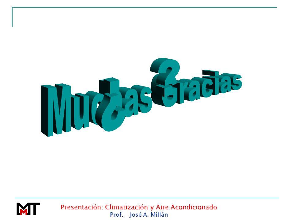 Presentación: Climatización y Aire Acondicionado Prof. José A. Millán