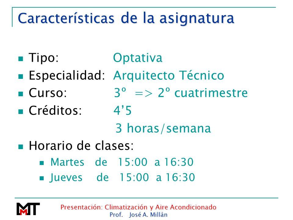 Presentación: Climatización y Aire Acondicionado Prof. José A. Millán Características de la asignatura Tipo: Optativa Especialidad: Arquitecto Técnico