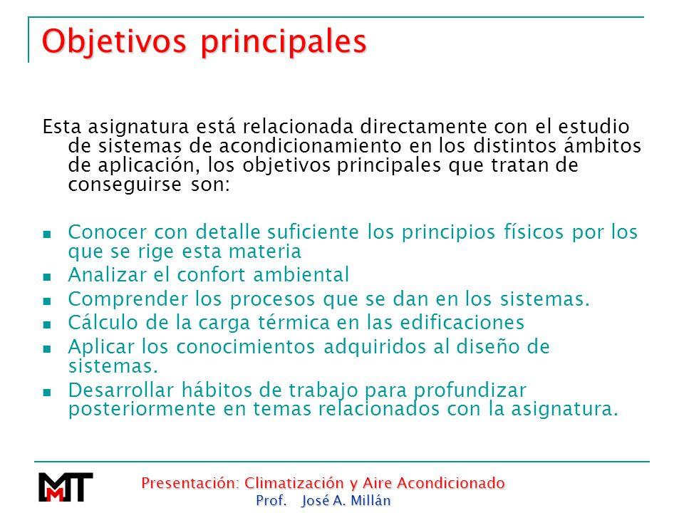 Presentación: Climatización y Aire Acondicionado Prof. José A. Millán Objetivos principales Esta asignatura está relacionada directamente con el estud